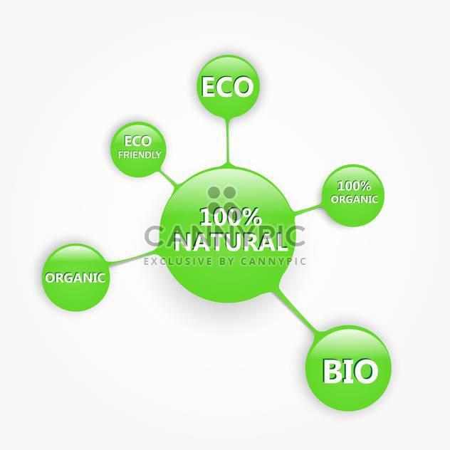 Vektor-Illustration der grünen Öko-Schaltflächen festlegen auf weißem Hintergrund - Kostenloses vector #129534