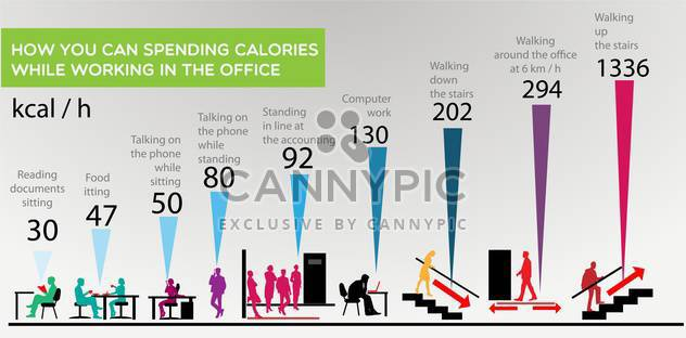 Set of infographic elements with calories - Free vector #132024